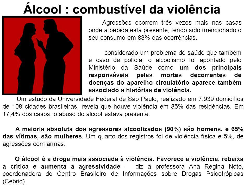 Álcool : combustível da violência Agressões ocorrem três vezes mais nas casas onde a bebida está presente, tendo sido mencionado o seu consumo em 83%