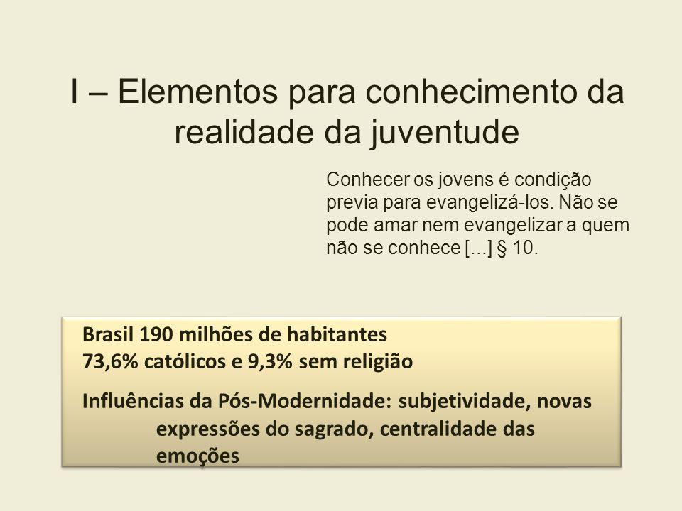 Conhecer os jovens é condição previa para evangelizá-los. Não se pode amar nem evangelizar a quem não se conhece [...] § 10. Brasil 190 milhões de hab