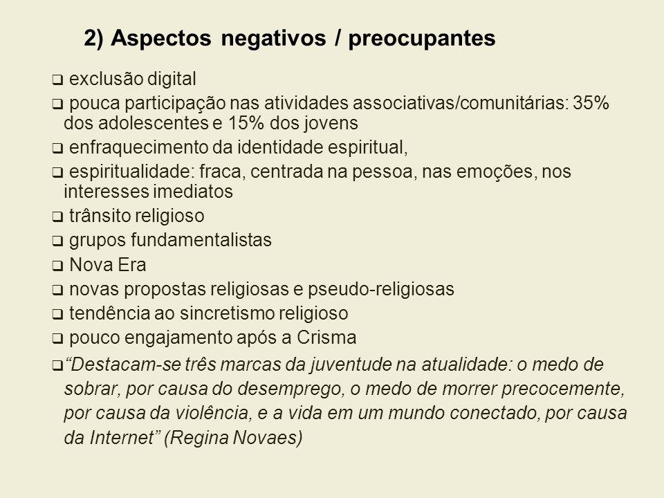 2) Aspectos negativos / preocupantes exclusão digital pouca participação nas atividades associativas/comunitárias: 35% dos adolescentes e 15% dos jove