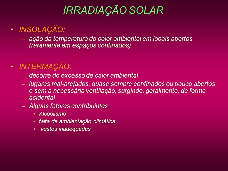 IRRADIAÇÃO SOLAR INSOLAÇÃO: –ação da temperatura do calor ambiental em locais abertos (raramente em espaços confinados) INTERMAÇÃO: –decorre do excess