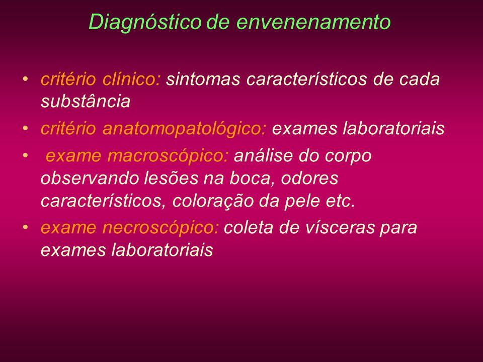 Diagnóstico de envenenamento critério clínico: sintomas característicos de cada substância critério anatomopatológico: exames laboratoriais exame macr