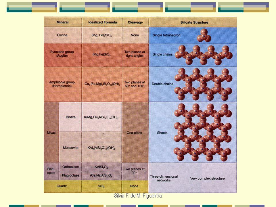 Tipos de estruturas de silicatos A maior ou menor polimerização dos tetraedros de sílica dependerá, sobretudo, da disponibilidade de cátions no magma em fusão e de sua proporção relativamente à sílica.
