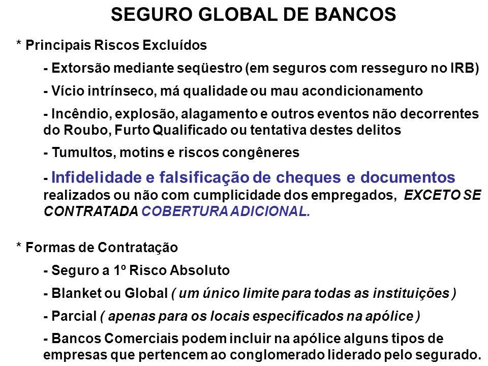 SEGURO GLOBAL DE BANCOS * Principais Riscos Excluídos - Extorsão mediante seqüestro (em seguros com resseguro no IRB) - Vício intrínseco, má qualidade
