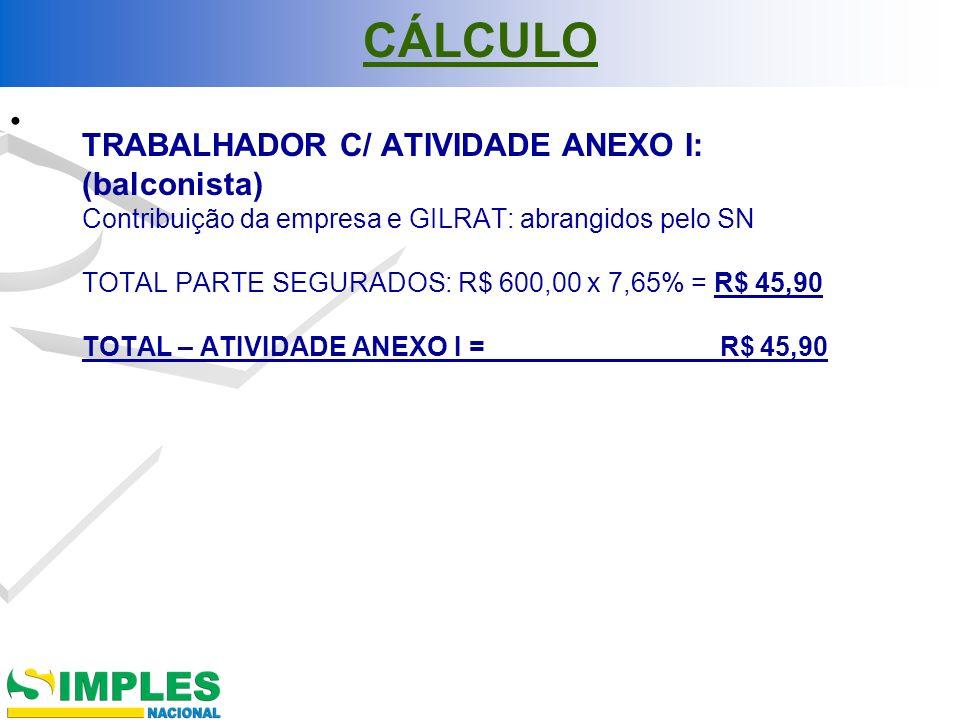 CÁLCULO TRABALHADOR C/ ATIVIDADE ANEXO I: (balconista) Contribuição da empresa e GILRAT: abrangidos pelo SN TOTAL PARTE SEGURADOS: R$ 600,00 x 7,65% =