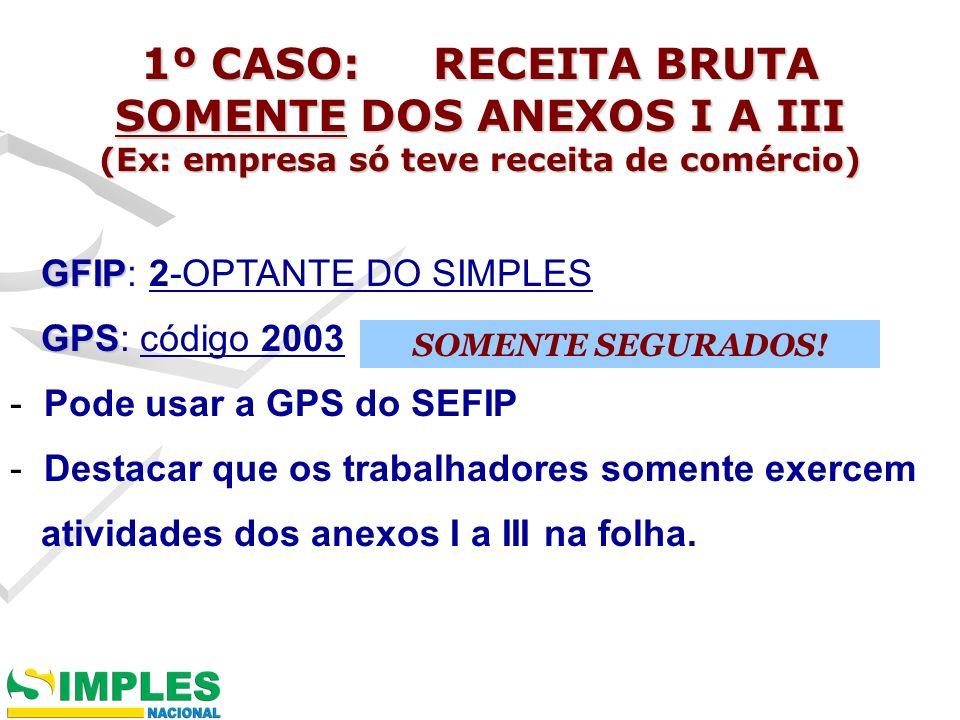 CÁLCULO TRABALHADOR C/ ATIVIDADE ANEXO I: (balconista) Contribuição da empresa e GILRAT: abrangidos pelo SN TOTAL PARTE SEGURADOS: R$ 600,00 x 7,65% = R$ 45,90 TOTAL – ATIVIDADE ANEXO I = R$ 45,90