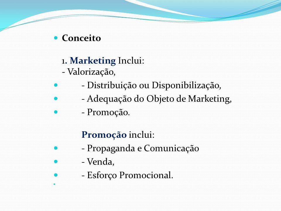 Posicionamento no Mercado Marketing Poder