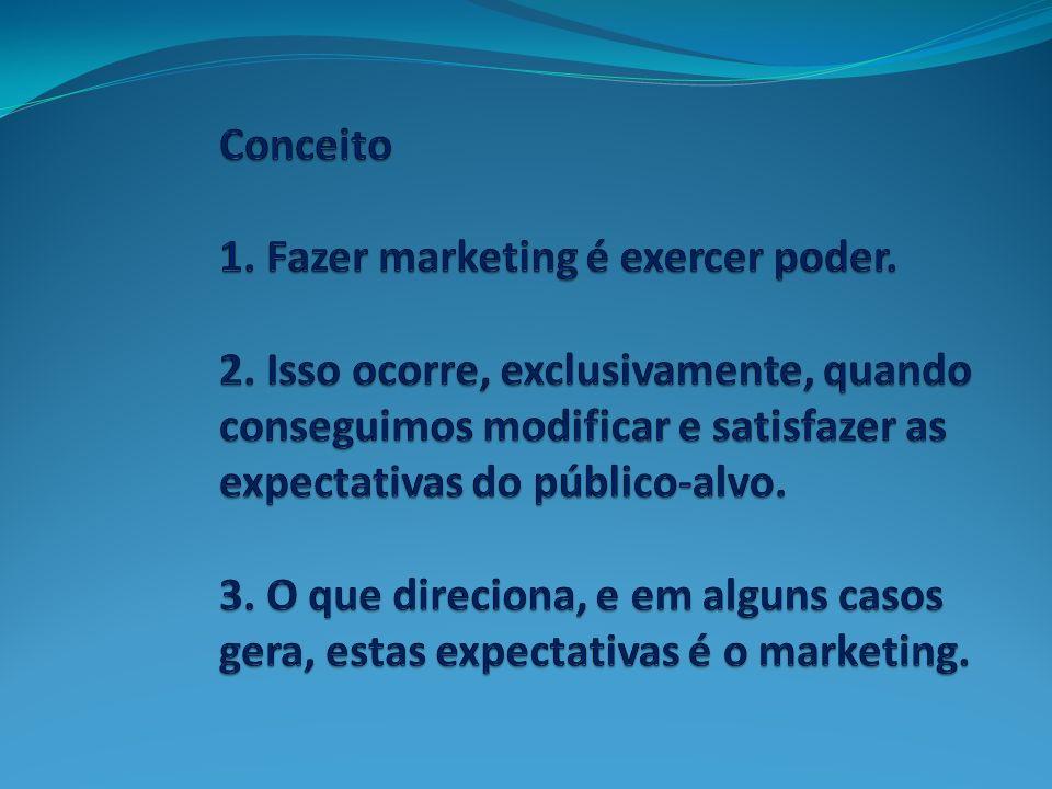 Conceito 1. Marketing Inclui: - Valorização, - Distribuição ou Disponibilização, - Adequação do Objeto de Marketing, - Promoção. Promoção inclui: - Pr
