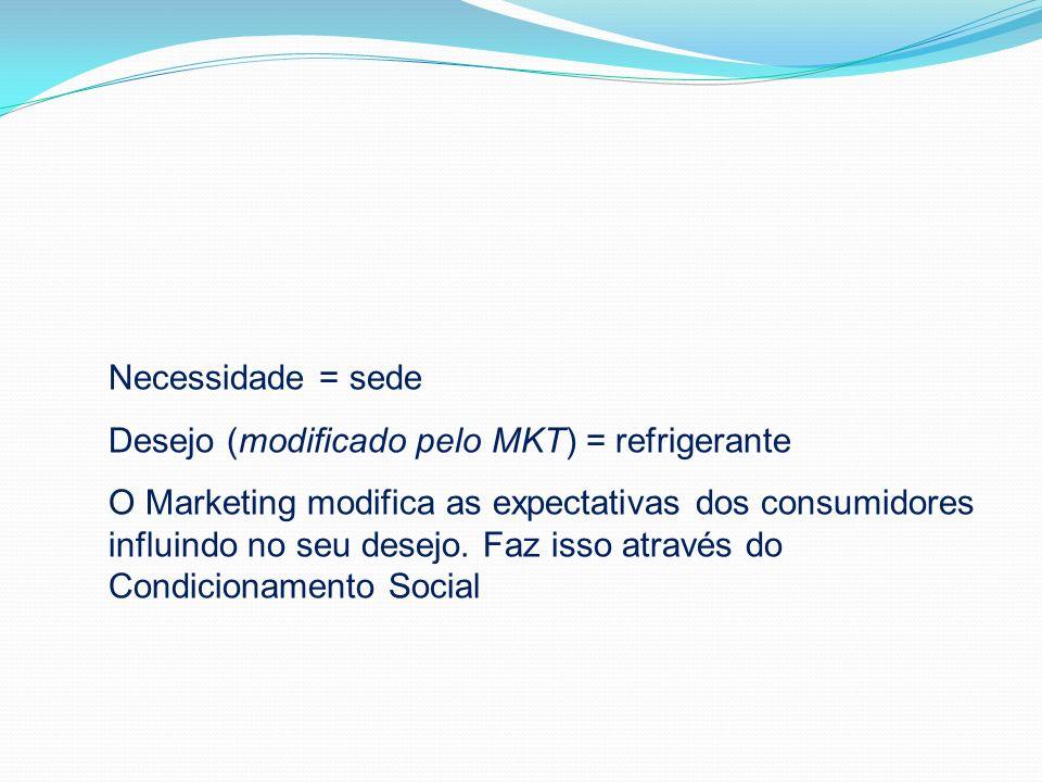 Necessidades Desejos Expectativas Marketing de Resposta = atende as necessidades dos clientes Marketing de Previsão = prevê uma tendência e lança no m