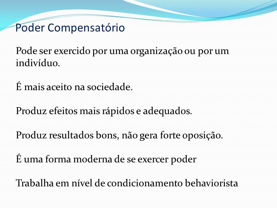 Poder Coercitivo Pode ser exercido por uma organização ou por um indivíduo. É o que consome mais energia, tempo e dinheiro para se exercido. Produz re