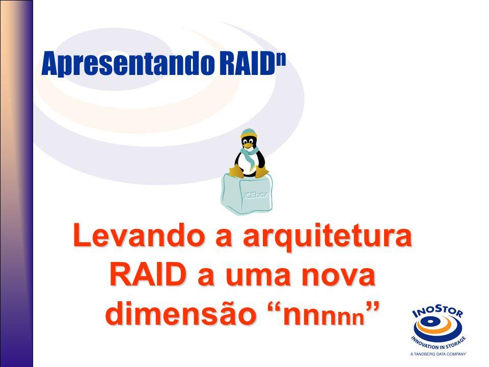 Arquitetura Atual de Proteção de Dados RAID 5 (Striping & Paridade) –Proteção contra falha de um só disco –Mesmo com um disco em hot spare, o storage fica em uma situação crítica com o RAID 0 devido ao longo tempo de rebuild –RAID 0+1 (Striping & Espelhamento) –Caso ocorra a falha em um disco em cada grupo todo sistema é perdido –Solução de Alto Custo RAID 1+5 (Espelhamento, com Stripe e Paridade) –Melhor se comparado com o RAID 0+1, porém, de alto custo!!