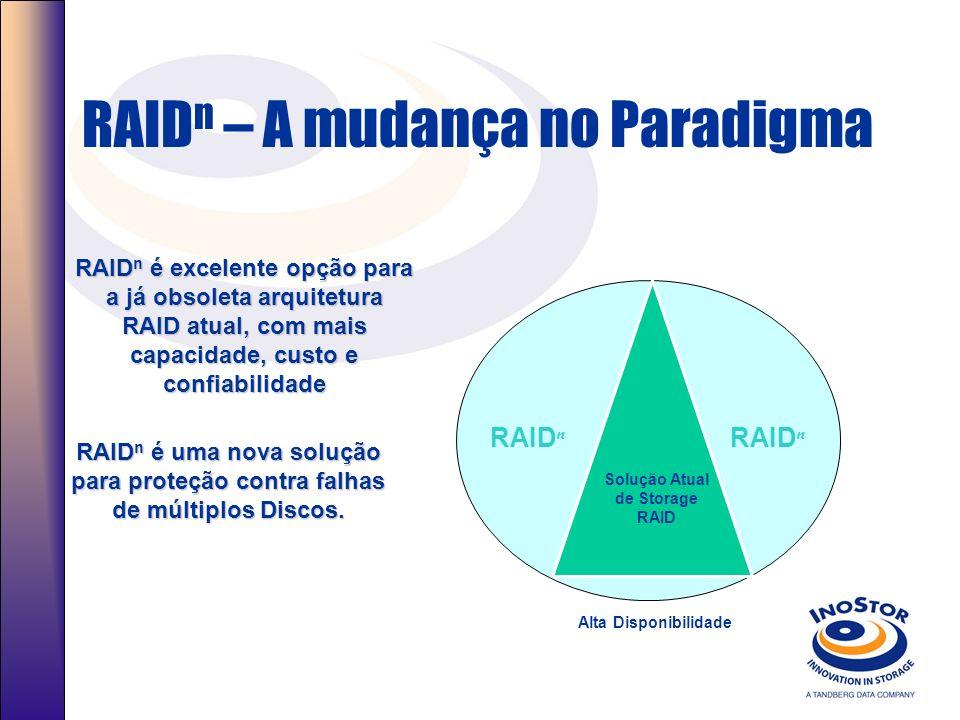 RAID n – A mudança no Paradigma RAID n oferece a mesma proteção contra falhas de múltiplos discos (ex, três) como um RAID 1+5, porém, com uma redução de custos entre 50-70% (precisa de menos discos).