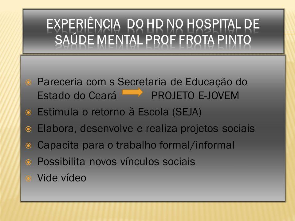 Pareceria com s Secretaria de Educação do Estado do Ceará PROJETO E-JOVEM Estimula o retorno à Escola (SEJA) Elabora, desenvolve e realiza projetos so