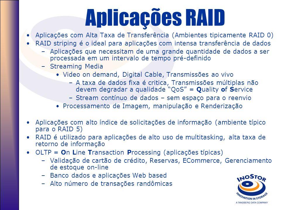Conceitos de RAID Um simples Disco Rígido físico ou multiplos discos em um gabite externo sem funcionabilidades RAID é geralmente chamado de –JBOD (Ju