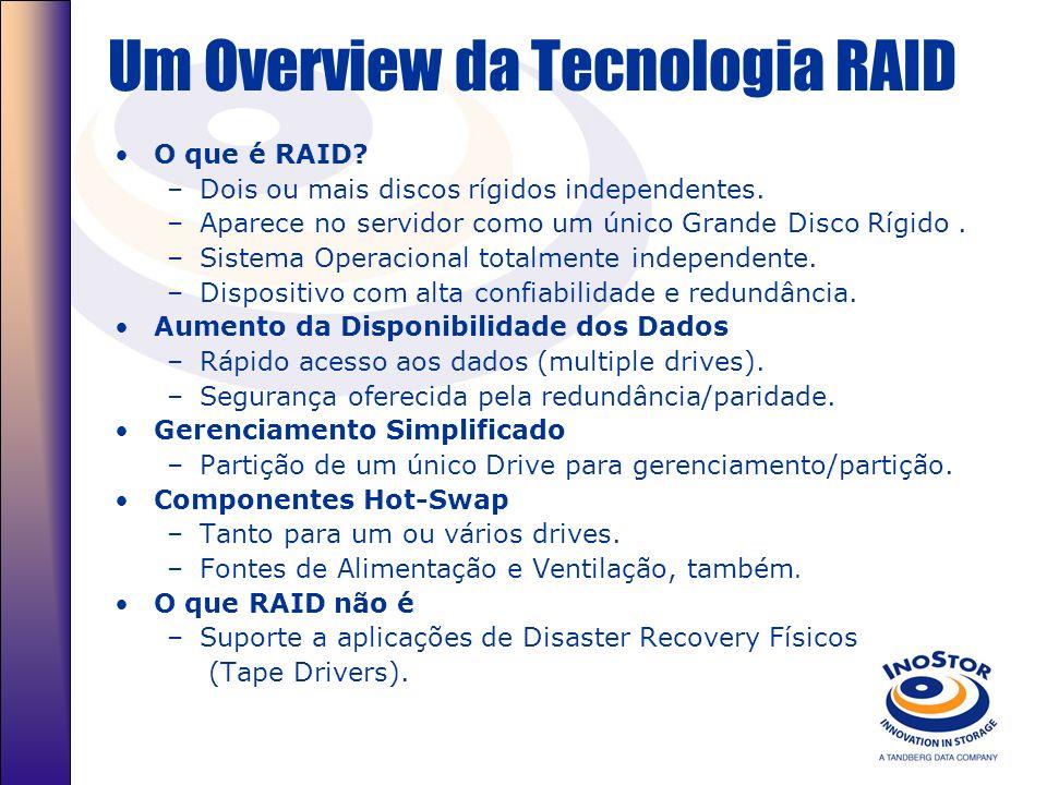 Aplicações RAID Aplicações com Alta Taxa de Transferência (Ambientes tipicamente RAID 0) RAID striping é o ideal para aplicações com intensa transferê
