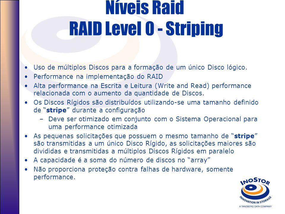 RAID Level 0