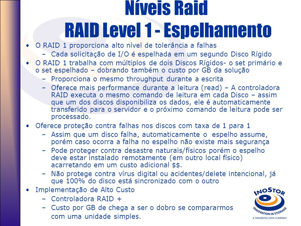 RAID Level 1