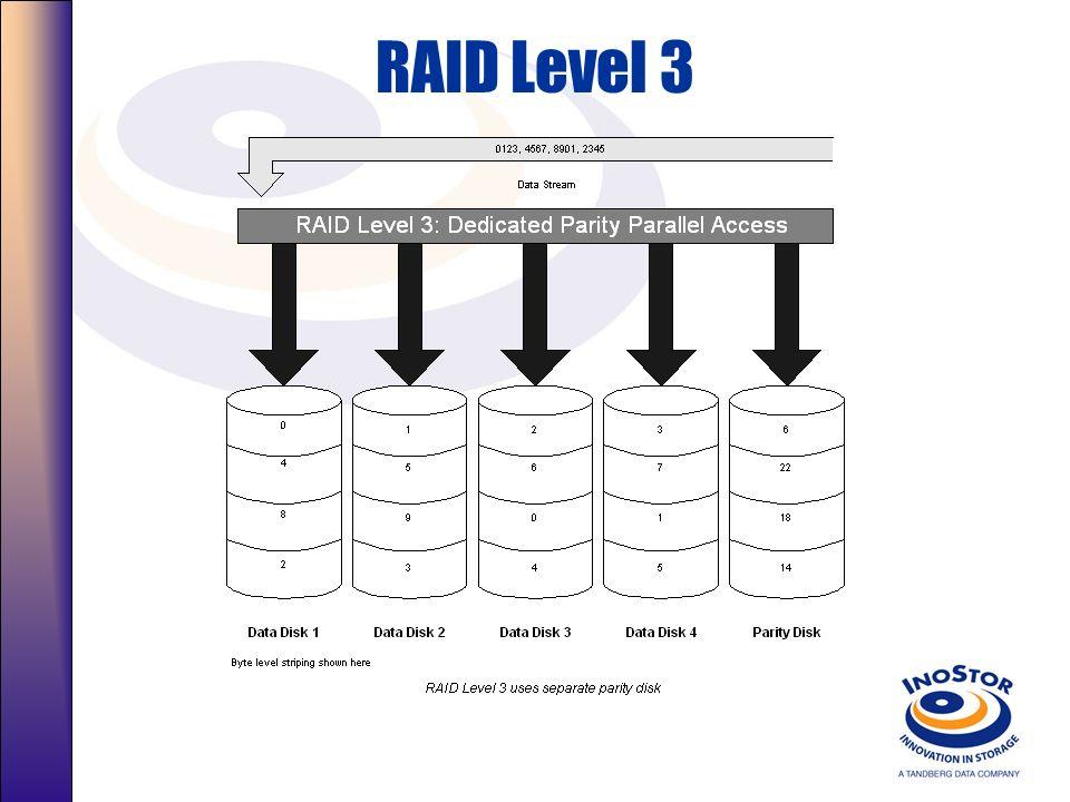 Resumo Nível: RAID 1 RAID-1, Mirroring rápido, 50% dos Discos estão disponíveis para dados, extremamente seguro. Utilizados para informações important