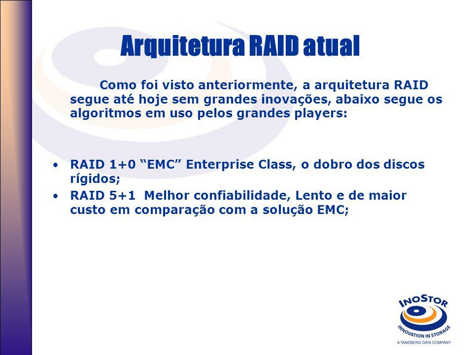 Resumo Nível: RAID 5+1 RAID 5+1 oferece 4 discos de capacidade porém com necessidade total de 10 discos: Grupo #1 Dados Críticos Paridade Grupo #2 Esp