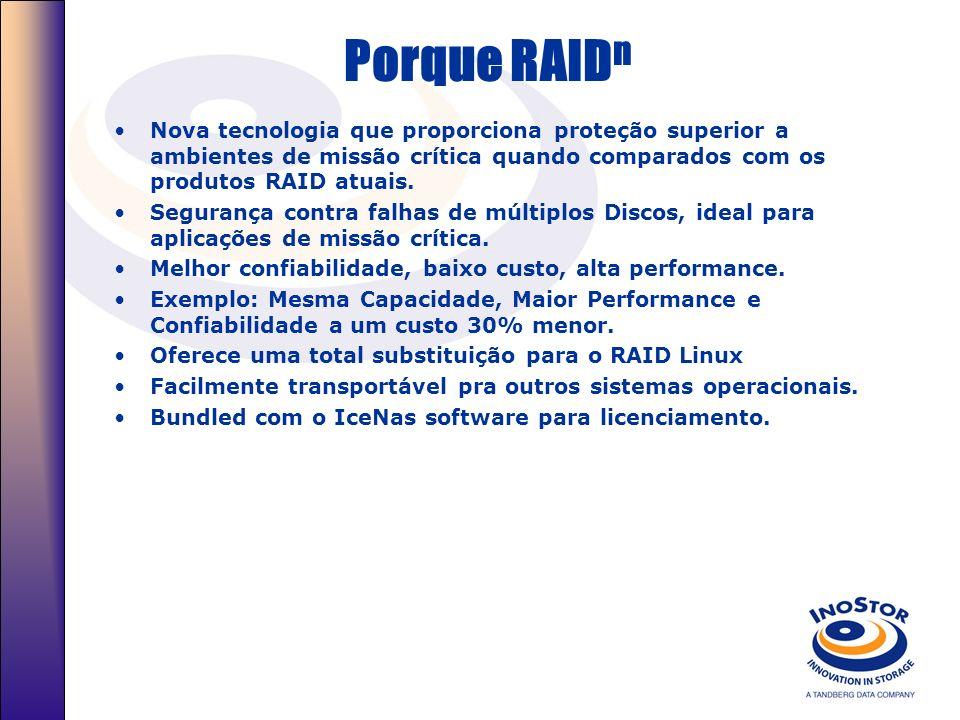Introduzindo o RAID n A INOSTOR detê a patente de um inovador algorítimo RAID, que incorpora um novo conceito em nível RAID, este novo algorítimo é ch