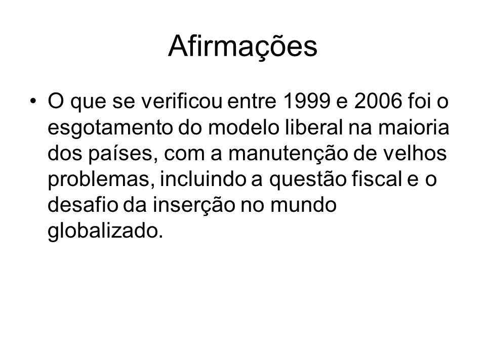 Afirmações O que se verificou entre 1999 e 2006 foi o esgotamento do modelo liberal na maioria dos países, com a manutenção de velhos problemas, inclu