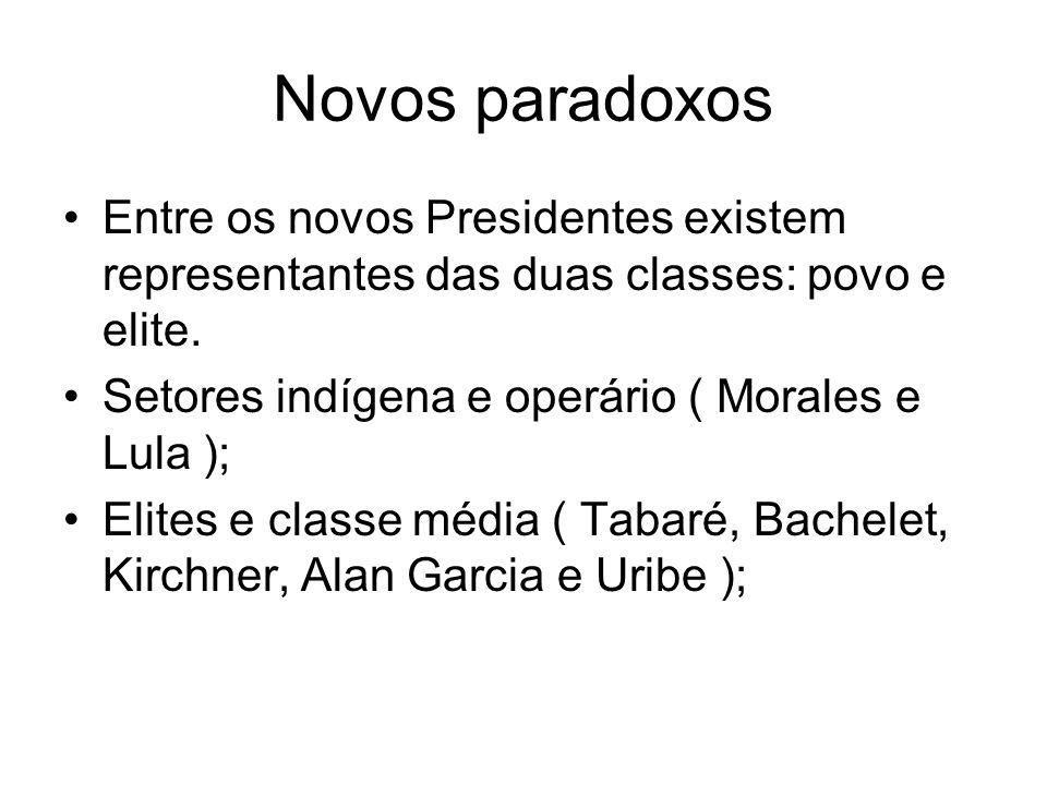 Novos paradoxos Entre os novos Presidentes existem representantes das duas classes: povo e elite. Setores indígena e operário ( Morales e Lula ); Elit