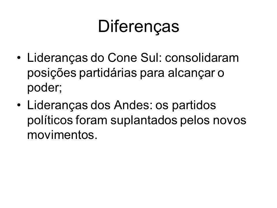 Diferenças Lideranças do Cone Sul: consolidaram posições partidárias para alcançar o poder; Lideranças dos Andes: os partidos políticos foram suplanta