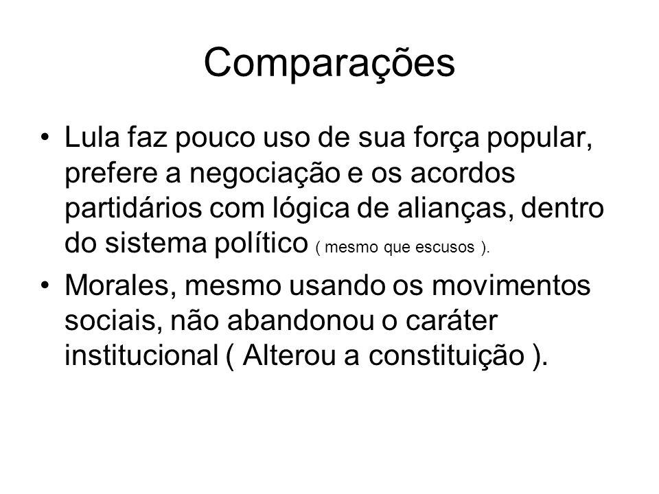 Comparações Lula faz pouco uso de sua força popular, prefere a negociação e os acordos partidários com lógica de alianças, dentro do sistema político