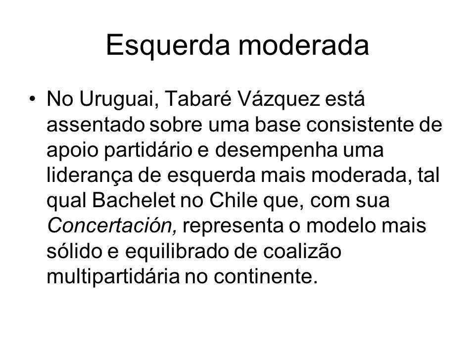 Esquerda moderada No Uruguai, Tabaré Vázquez está assentado sobre uma base consistente de apoio partidário e desempenha uma liderança de esquerda mais