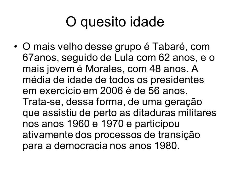 O quesito idade O mais velho desse grupo é Tabaré, com 67anos, seguido de Lula com 62 anos, e o mais jovem é Morales, com 48 anos. A média de idade de