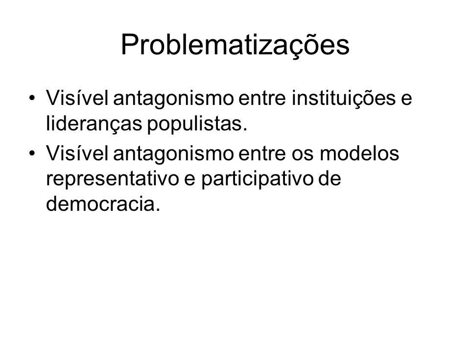Problematizações Visível antagonismo entre instituições e lideranças populistas. Visível antagonismo entre os modelos representativo e participativo d