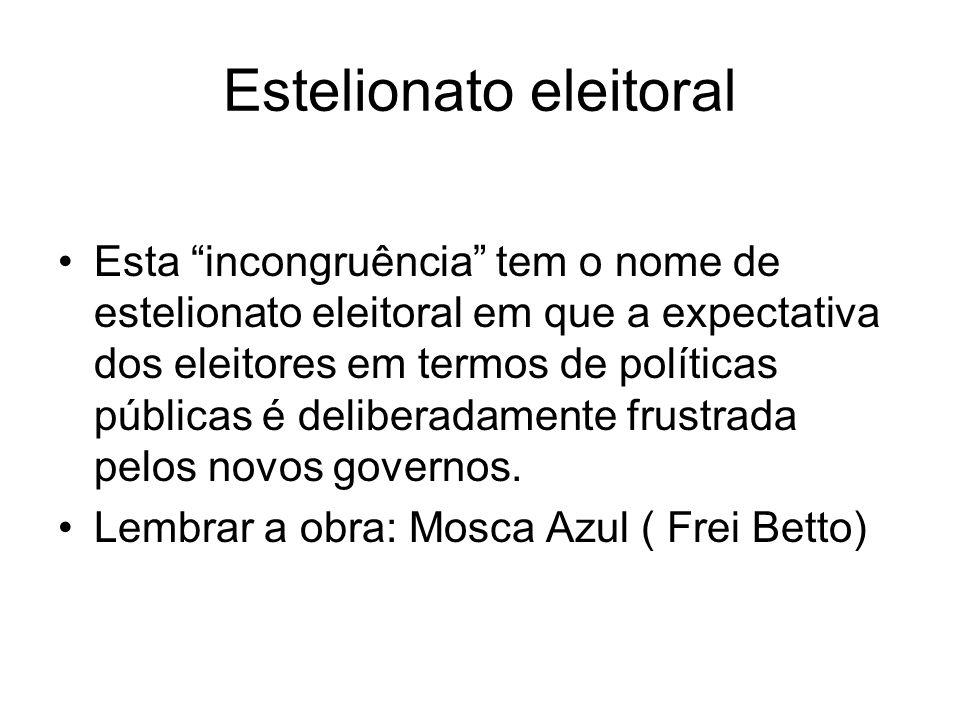 Estelionato eleitoral Esta incongruência tem o nome de estelionato eleitoral em que a expectativa dos eleitores em termos de políticas públicas é deli