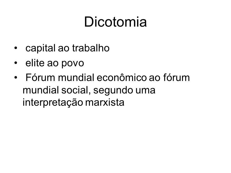 Dicotomia capital ao trabalho elite ao povo Fórum mundial econômico ao fórum mundial social, segundo uma interpretação marxista