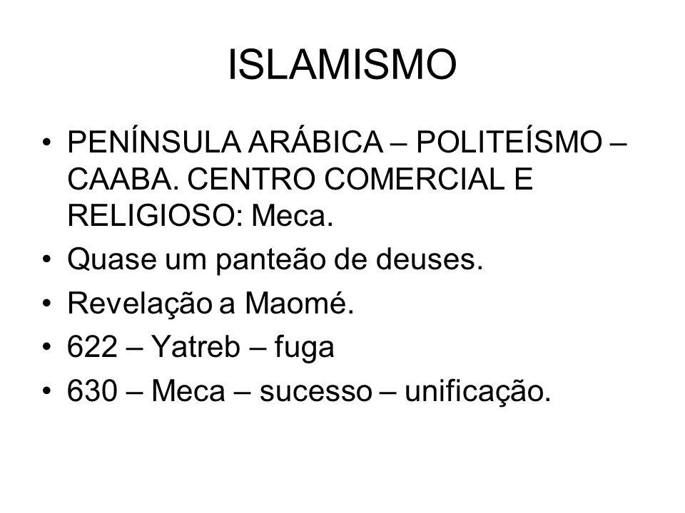 ISLAMISMO PENÍNSULA ARÁBICA – POLITEÍSMO – CAABA. CENTRO COMERCIAL E RELIGIOSO: Meca. Quase um panteão de deuses. Revelação a Maomé. 622 – Yatreb – fu
