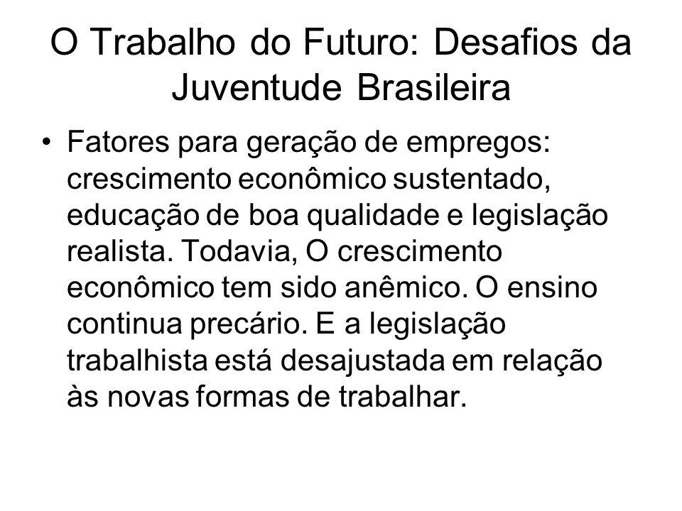 O Trabalho do Futuro: Desafios da Juventude Brasileira Fatores para geração de empregos: crescimento econômico sustentado, educação de boa qualidade e