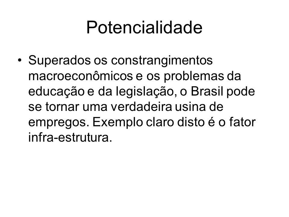 Potencialidade Superados os constrangimentos macroeconômicos e os problemas da educação e da legislação, o Brasil pode se tornar uma verdadeira usina