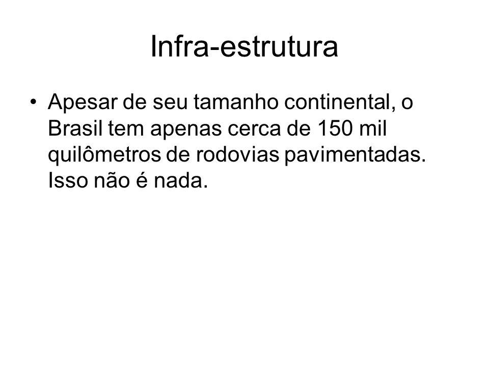 Infra-estrutura Apesar de seu tamanho continental, o Brasil tem apenas cerca de 150 mil quilômetros de rodovias pavimentadas. Isso não é nada.