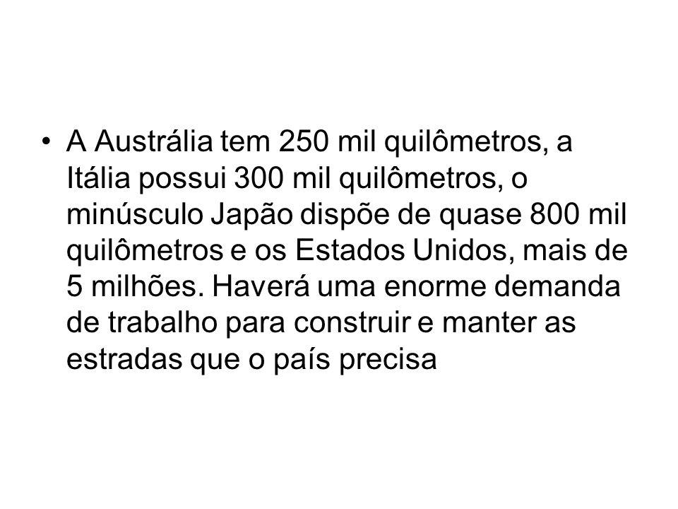 A Austrália tem 250 mil quilômetros, a Itália possui 300 mil quilômetros, o minúsculo Japão dispõe de quase 800 mil quilômetros e os Estados Unidos, m