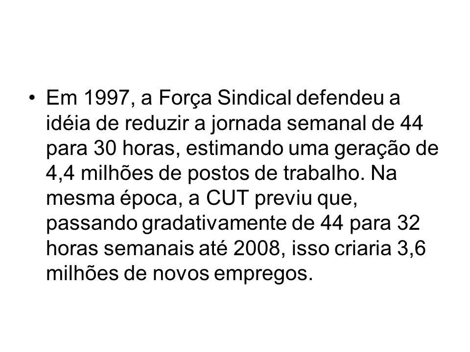 Em 1997, a Força Sindical defendeu a idéia de reduzir a jornada semanal de 44 para 30 horas, estimando uma geração de 4,4 milhões de postos de trabalh