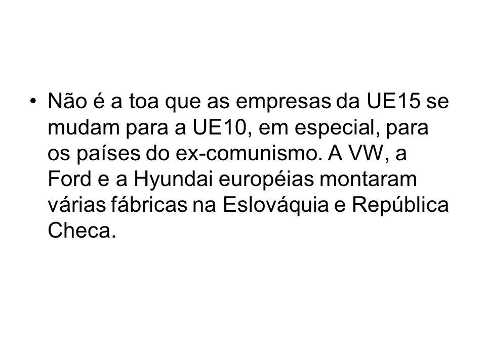 Não é a toa que as empresas da UE15 se mudam para a UE10, em especial, para os países do ex-comunismo. A VW, a Ford e a Hyundai européias montaram vár