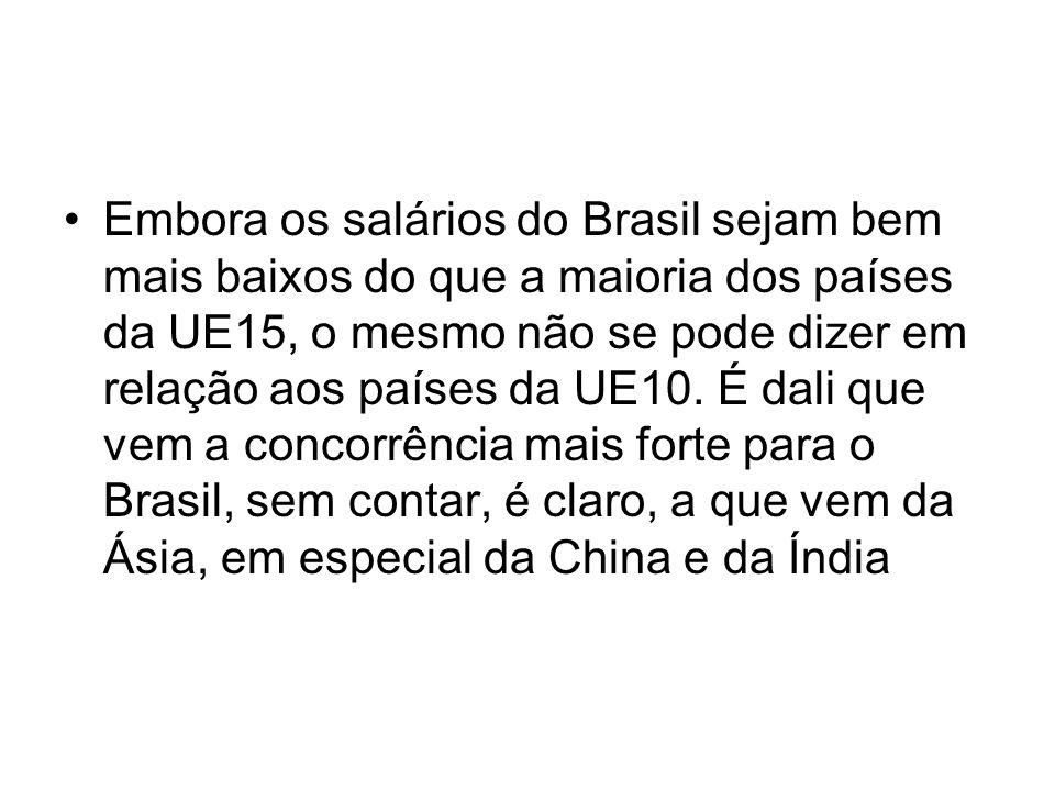 Embora os salários do Brasil sejam bem mais baixos do que a maioria dos países da UE15, o mesmo não se pode dizer em relação aos países da UE10. É dal