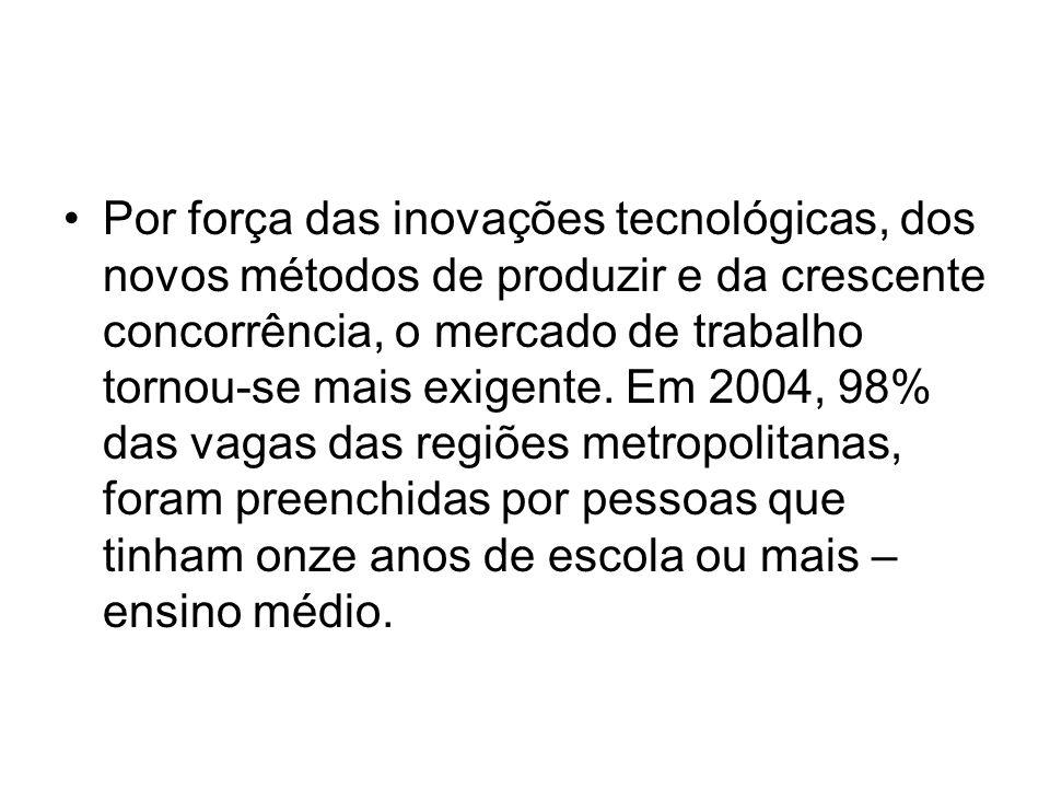 Contrastes O Brasil tem ainda 12% de analfabetos absolutos e 60% de analfabetos funcionais que, apesar de terem cursado a escola, têm sérias dificuldades para entender o que lêem e fazer cálculos elementares.