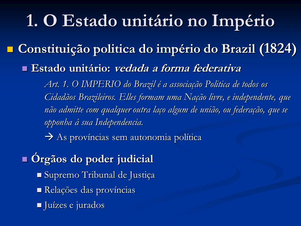 Constituição politica do império do Brazil (1824) Constituição politica do império do Brazil (1824) Estado unitário: vedada a forma federativa Estado unitário: vedada a forma federativa Art.