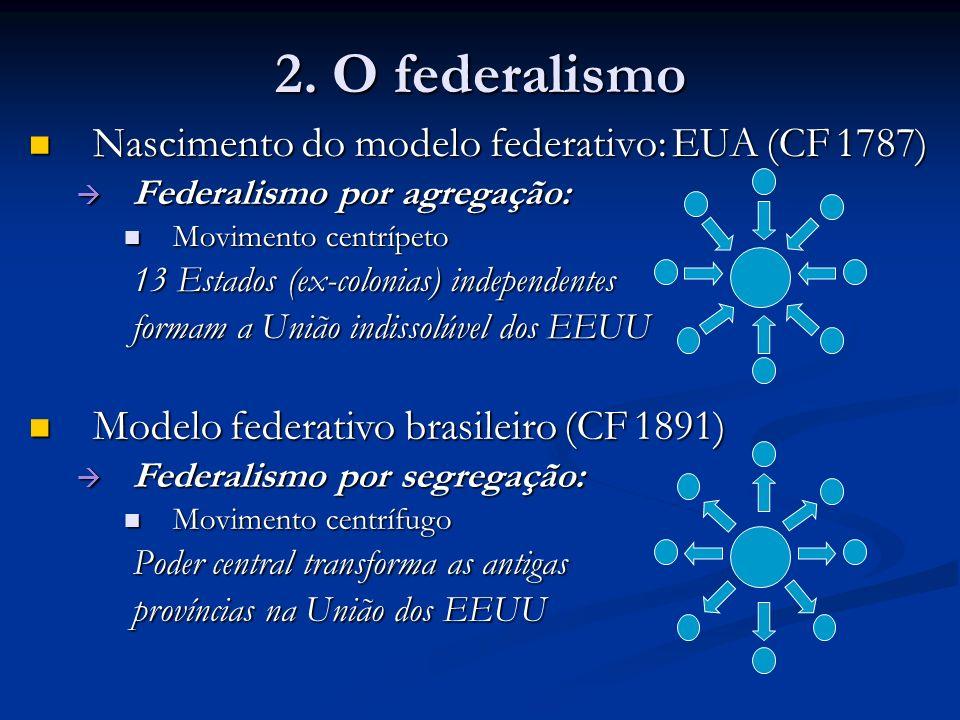Repartição de poder: federal/estadual Repartição de poder: federal/estadual Forma de distribuição de competências Forma de distribuição de competências Poderes EUA (1789)BRASIL (1891) 1.