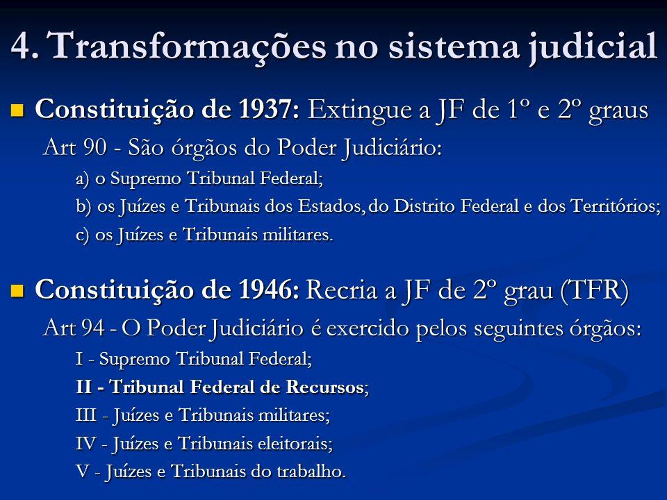 Constituição de 1967: Recria a JF de 1ºgrau Constituição de 1967: Recria a JF de 1ºgrau Art 107 - O Poder Judiciário da União é exercido pelos seguintes órgãos: I - Supremo Tribunal Federal; II - Tribunais Federais de Recursos e Juizes Federais; III - Tribunais e Juízes Militares; IV - Tribunais e Juízes Eleitorais; V - Tribunais e Juízes do Trabalho Art 136 - Os Estados organizarão a sua Justiça, observados os arts.