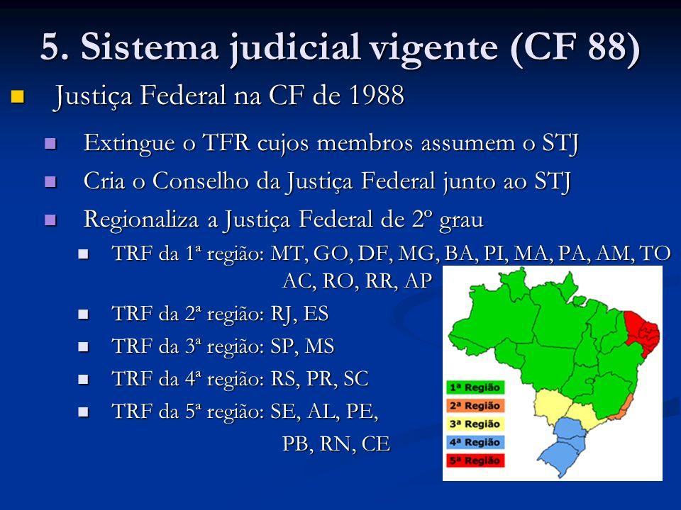 Art.122. São órgãos da justiça militar: Art. 122.