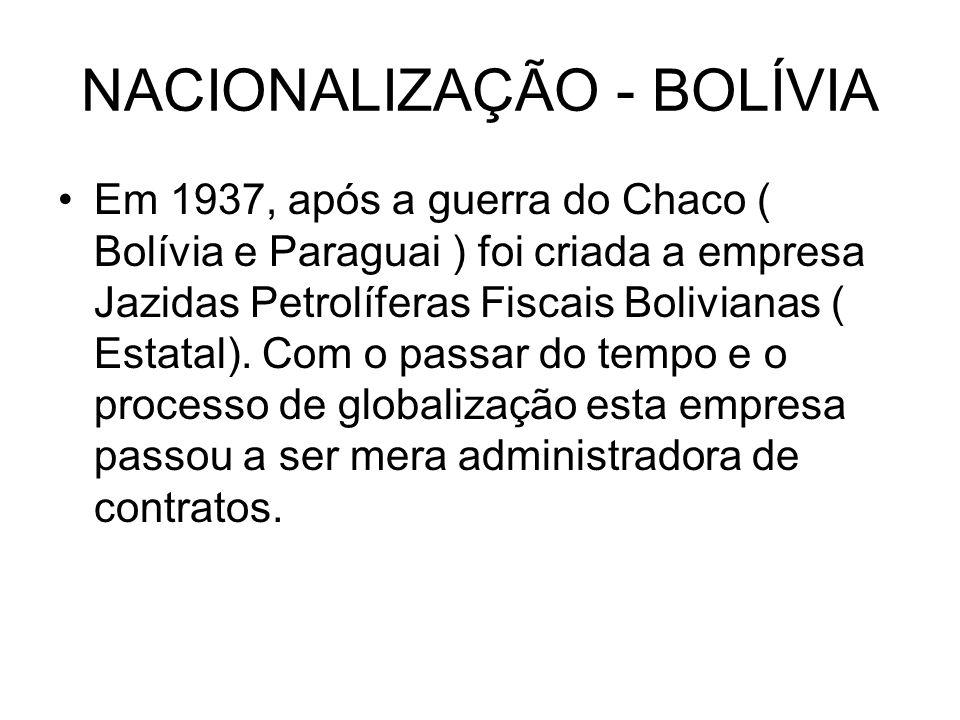 NACIONALIZAÇÃO - BOLÍVIA Em 1937, após a guerra do Chaco ( Bolívia e Paraguai ) foi criada a empresa Jazidas Petrolíferas Fiscais Bolivianas ( Estatal).