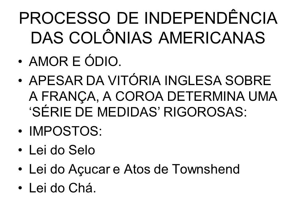 DISCURSO DOS COLONOS Sem representação não pode haver tributação Surgem PROTESTOS E BOICOTES.