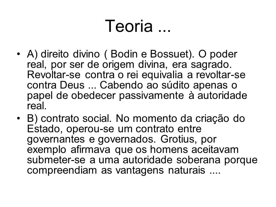 Teoria... A) direito divino ( Bodin e Bossuet). O poder real, por ser de origem divina, era sagrado. Revoltar-se contra o rei equivalia a revoltar-se