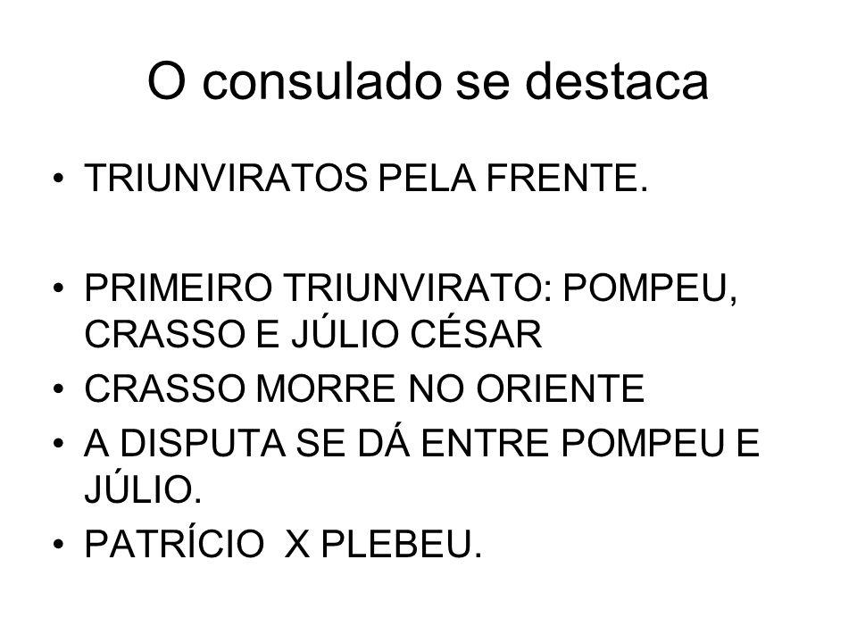O consulado se destaca TRIUNVIRATOS PELA FRENTE. PRIMEIRO TRIUNVIRATO: POMPEU, CRASSO E JÚLIO CÉSAR CRASSO MORRE NO ORIENTE A DISPUTA SE DÁ ENTRE POMP