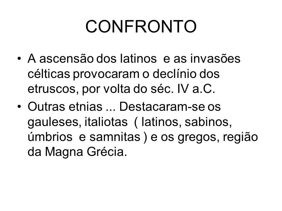 ORGANIZAÇÃO POLÍTICA MONARQUIA ( 753.a.C.a 509.
